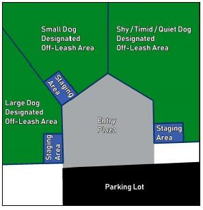 Dog Park Diagram
